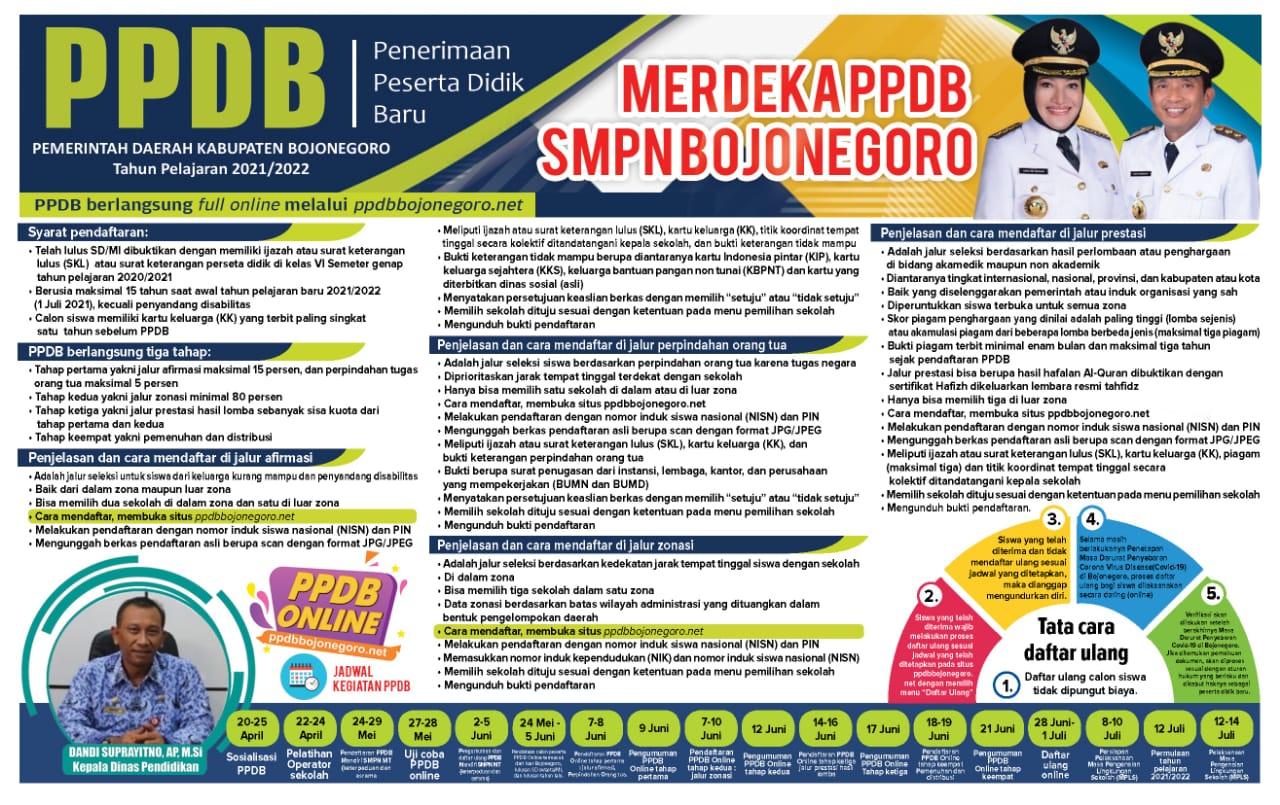 PPDB 2020/2021<BR>Penerimaan Peserta Didik Baru 2020/2021